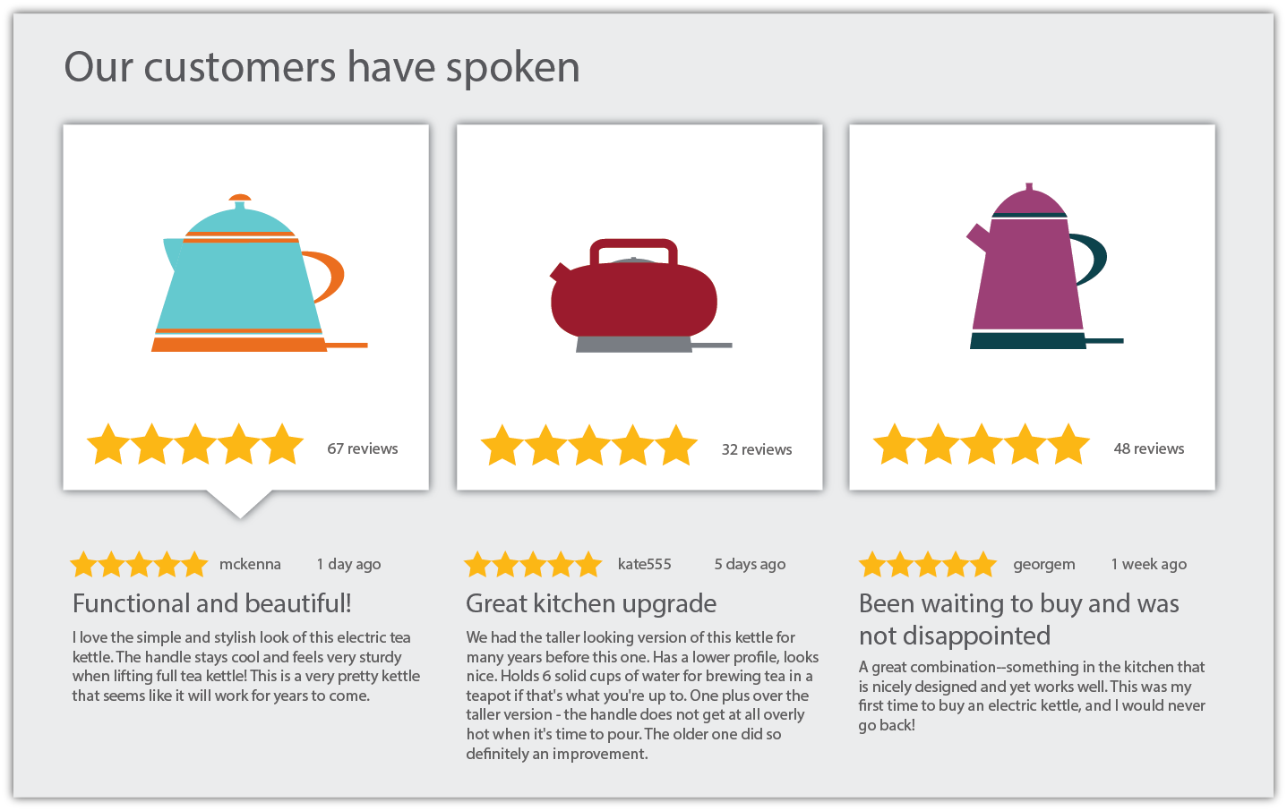 E-Commerce Product Review