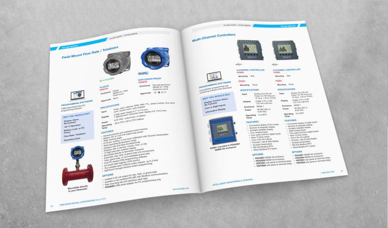 catalog woo commerce